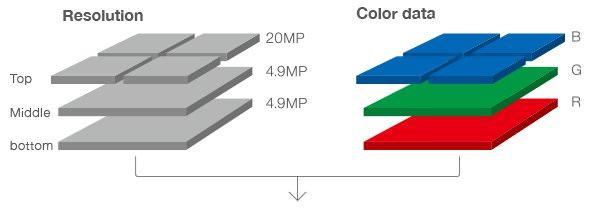 Quattro Solution Image