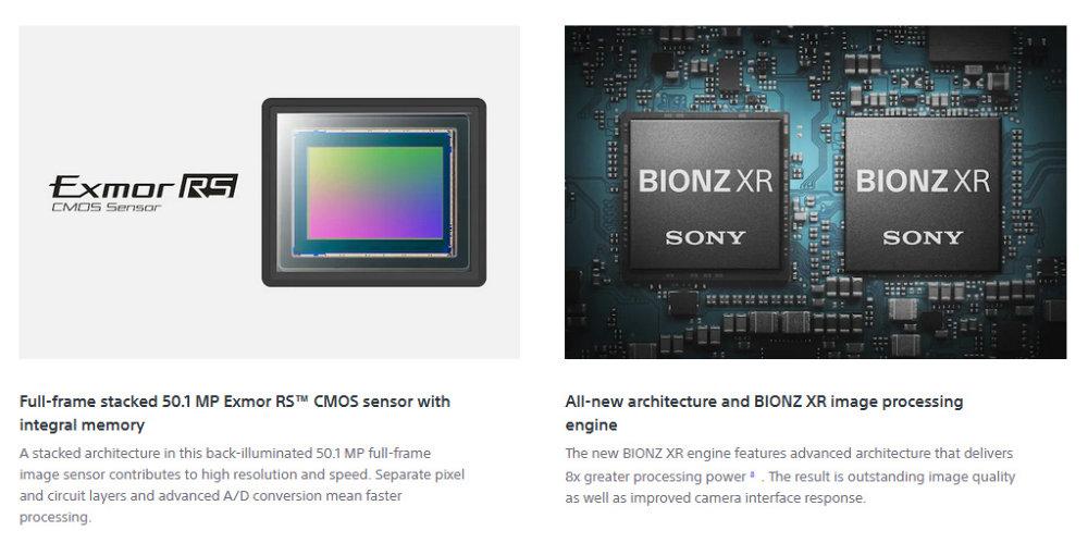 Sony Alpha 1 Sensor And Processor  