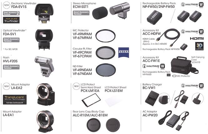 Sony NEX Accessories