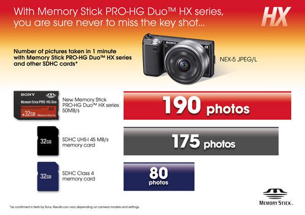Sony Memory Stick PROHG Duo HX # Wasbak Pro Duo_113022