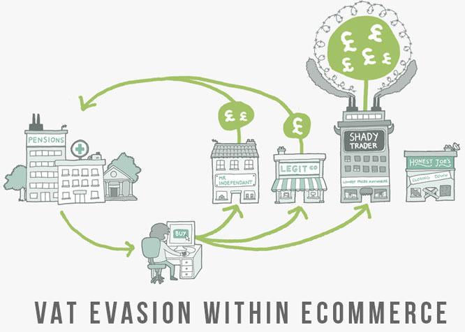 VAT evasion