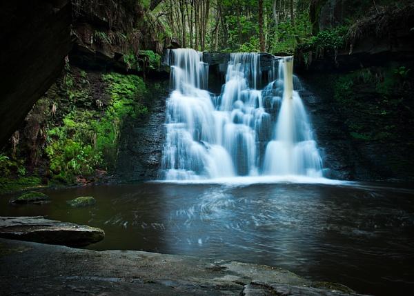 goitt stock waterfall by clintQB