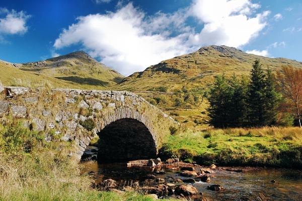 Argyll Scotland