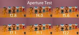 Aperture Test