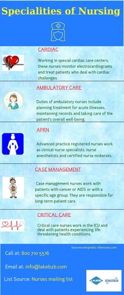 prospective nurses mailing list by shankwar