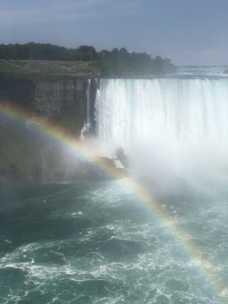Niagara falls by smittysbi